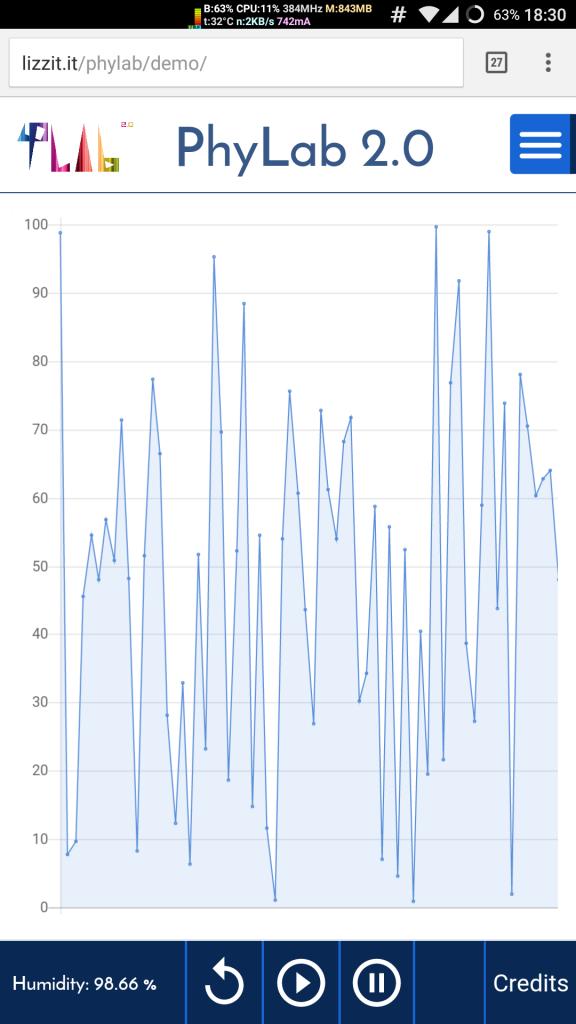 Chart image 4