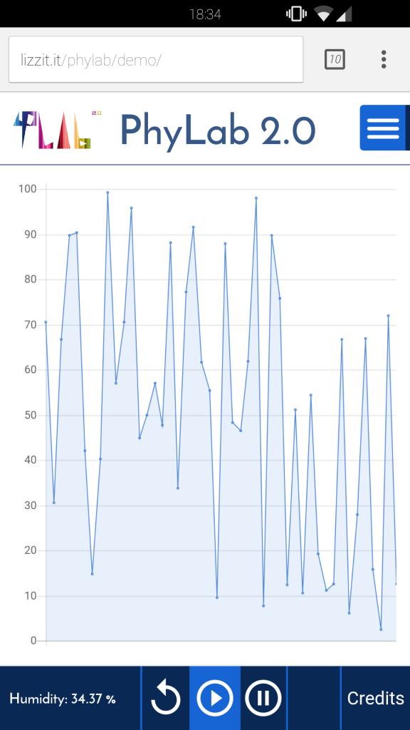 Chart image 5